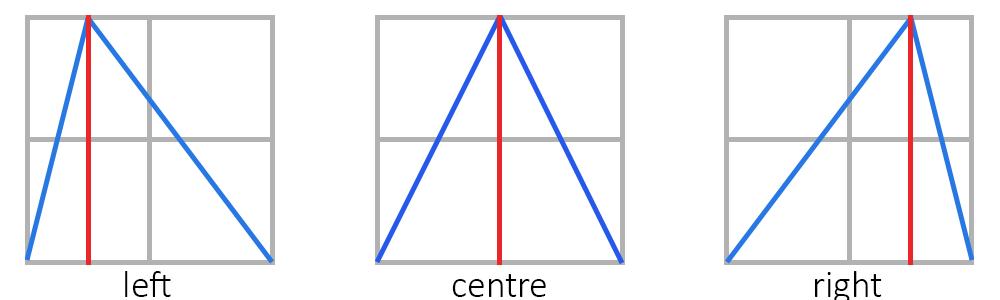 Dark Waves Centre Shift Control Diagram